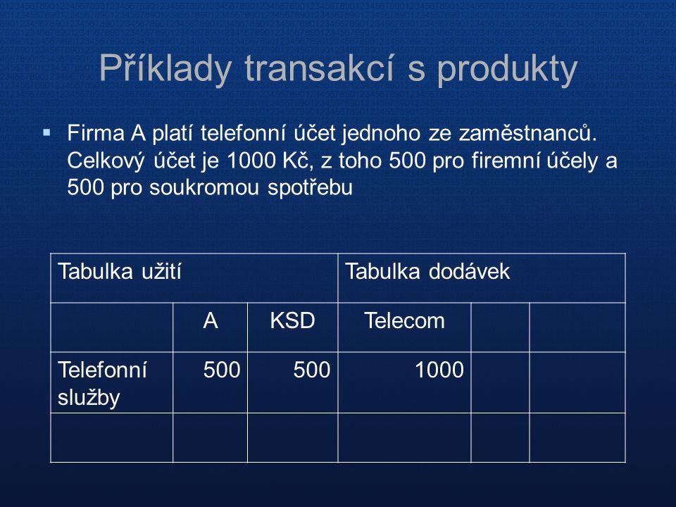 Příklady transakcí s produkty  Firma A platí telefonní účet jednoho ze zaměstnanců. Celkový účet je 1000 Kč, z toho 500 pro firemní účely a 500 pro s