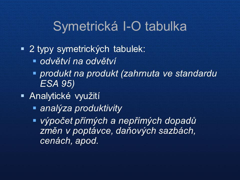 Symetrická I-O tabulka  2 typy symetrických tabulek:  odvětví na odvětví  produkt na produkt (zahrnuta ve standardu ESA 95)  Analytické využití 