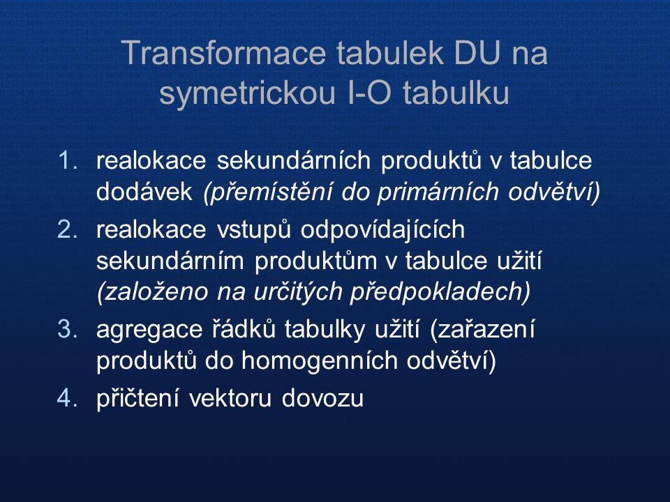Transformace tabulek DU na symetrickou I-O tabulku 1.realokace sekundárních produktů v tabulce dodávek (přemístění do primárních odvětví) 2.realokace