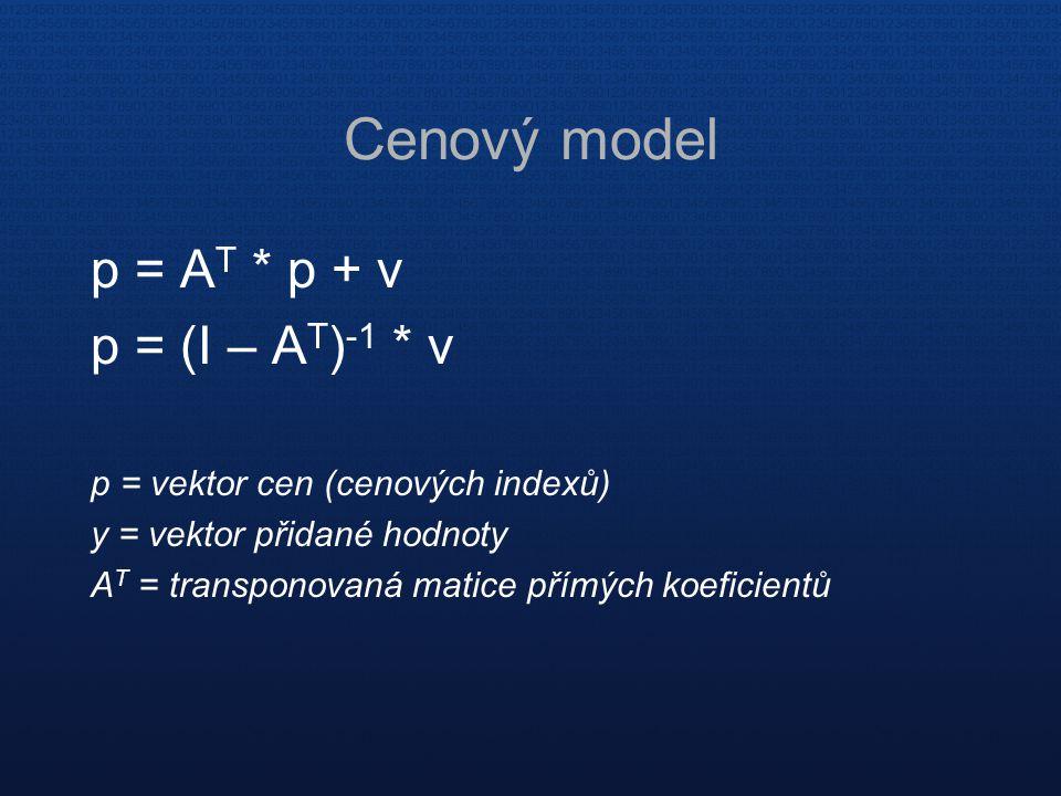 Cenový model p = A T * p + v p = (I – A T ) -1 * v p = vektor cen (cenových indexů) y = vektor přidané hodnoty A T = transponovaná matice přímých koef