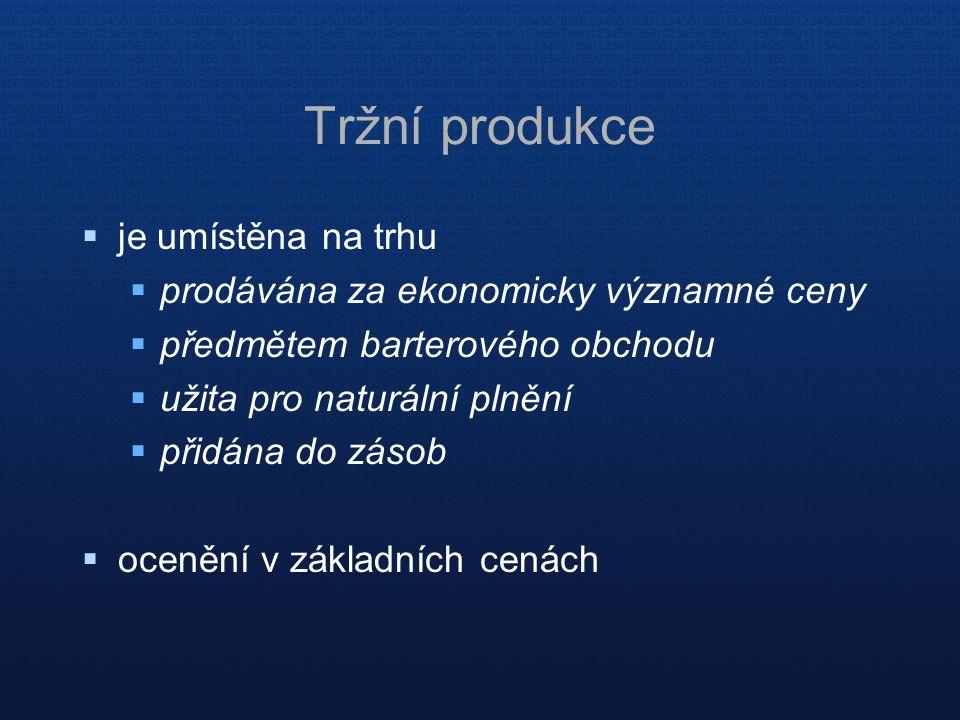 Tržní produkce  je umístěna na trhu  prodávána za ekonomicky významné ceny  předmětem barterového obchodu  užita pro naturální plnění  přidána do
