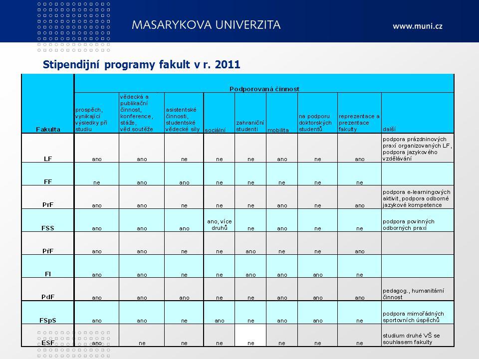 Stipendijní programy fakult v r. 2011