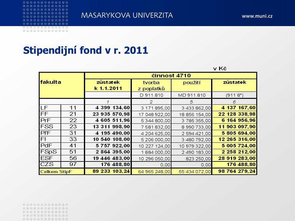 Stipendijní fond v r. 2011