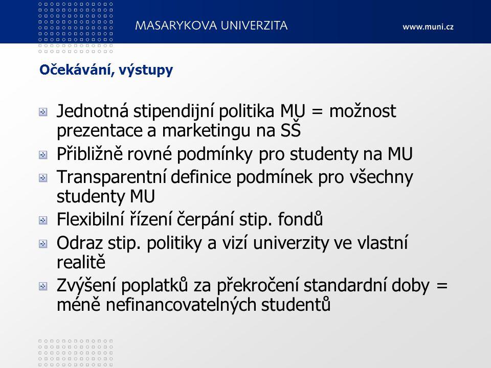 Očekávání, výstupy Jednotná stipendijní politika MU = možnost prezentace a marketingu na SŠ Přibližně rovné podmínky pro studenty na MU Transparentní definice podmínek pro všechny studenty MU Flexibilní řízení čerpání stip.
