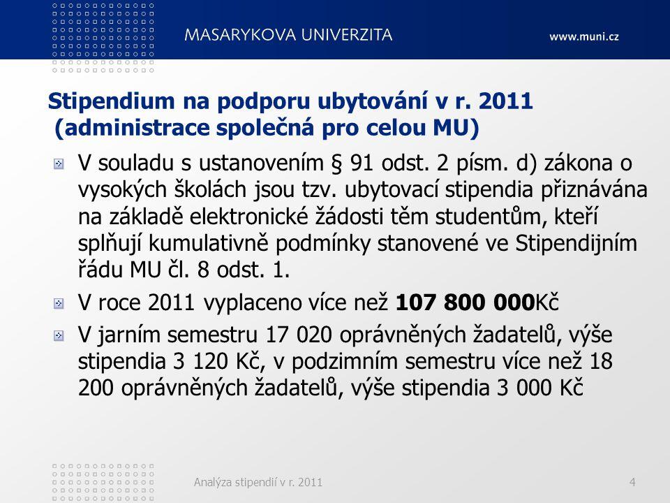 Analýza stipendií v r. 20114 Stipendium na podporu ubytování v r.