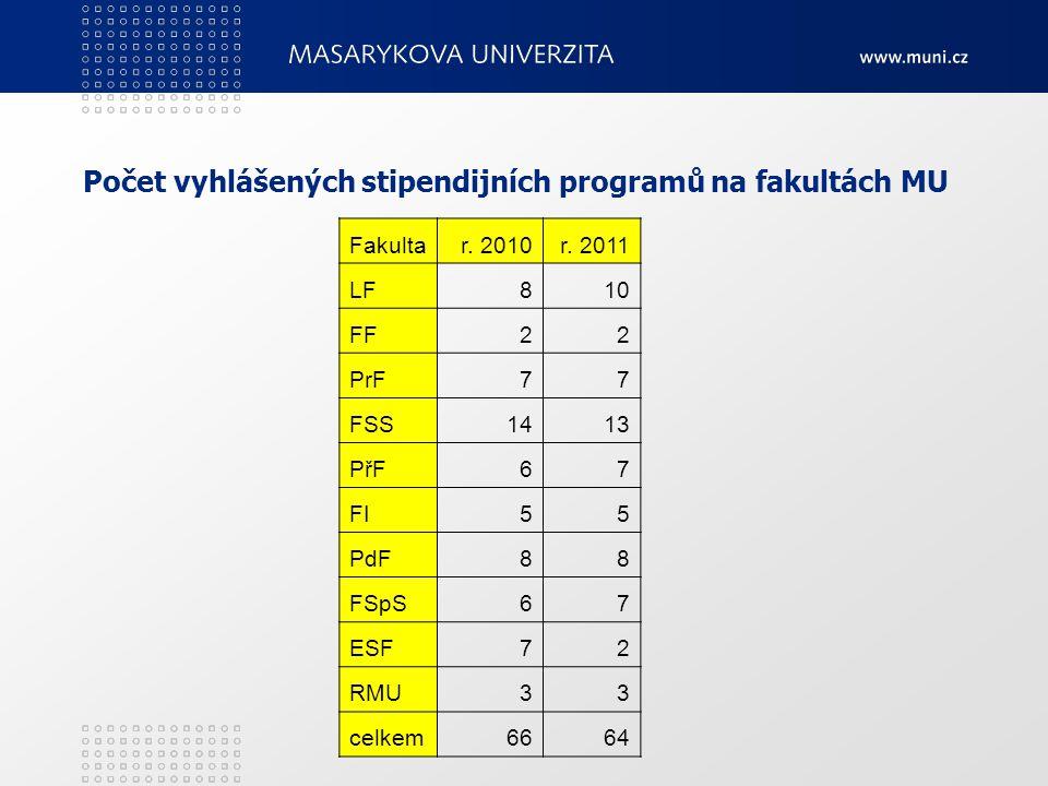 Společné stipendijní programy.