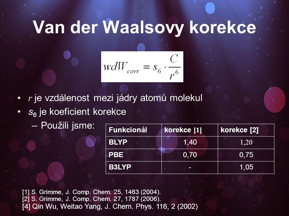 Van der Waalsovy korekce [1] S. Grimme, J. Comp.
