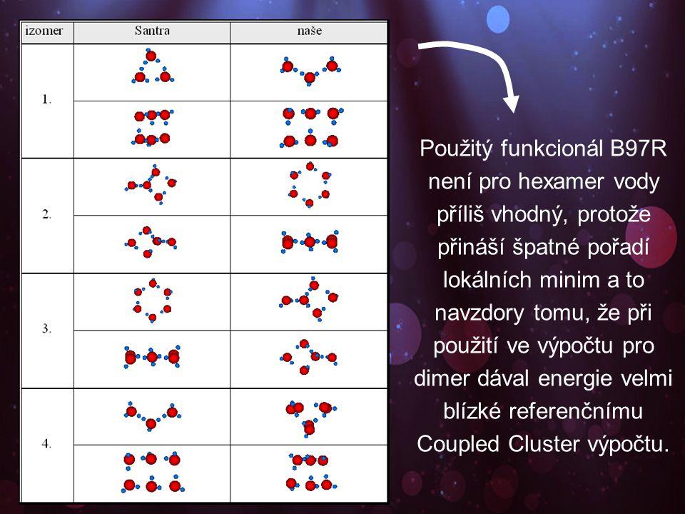Použitý funkcionál B97R není pro hexamer vody příliš vhodný, protože přináší špatné pořadí lokálních minim a to navzdory tomu, že při použití ve výpočtu pro dimer dával energie velmi blízké referenčnímu Coupled Cluster výpočtu.
