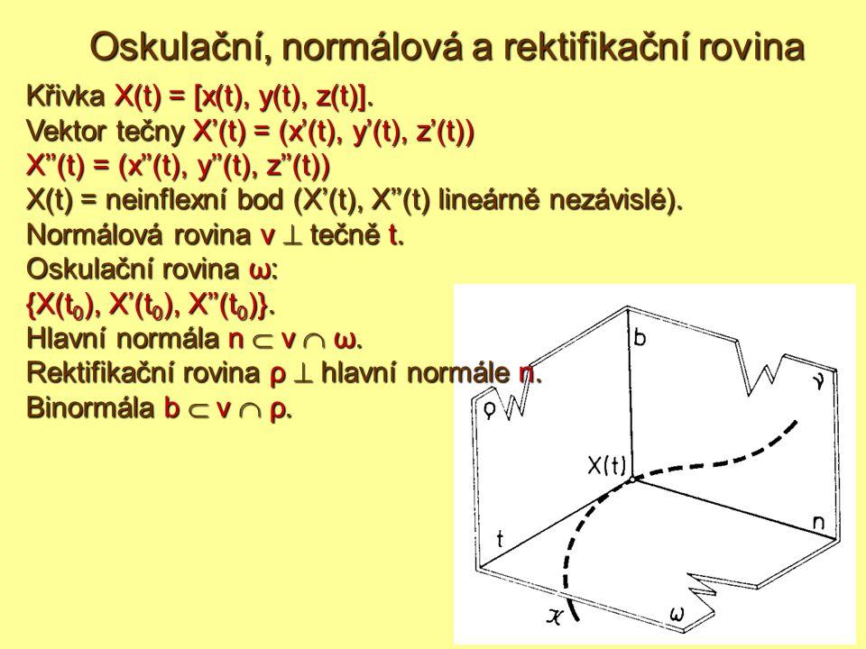 Oskulační, normálová a rektifikační rovina Křivka X(t) = [x(t), y(t), z(t)].
