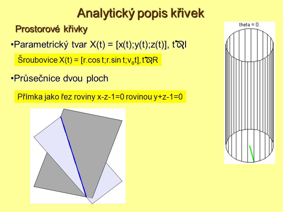 Parametrický tvar X(t) = [x(t);y(t);z(t)], t  IParametrický tvar X(t) = [x(t);y(t);z(t)], t  I Průsečnice dvou plochPrůsečnice dvou ploch Šroubovice X(t) = [r.cos t;r.sin t;v o t], t  R Přímka jako řez roviny x-z-1=0 rovinou y+z-1=0 Analytický popis křivek Prostorové křivky