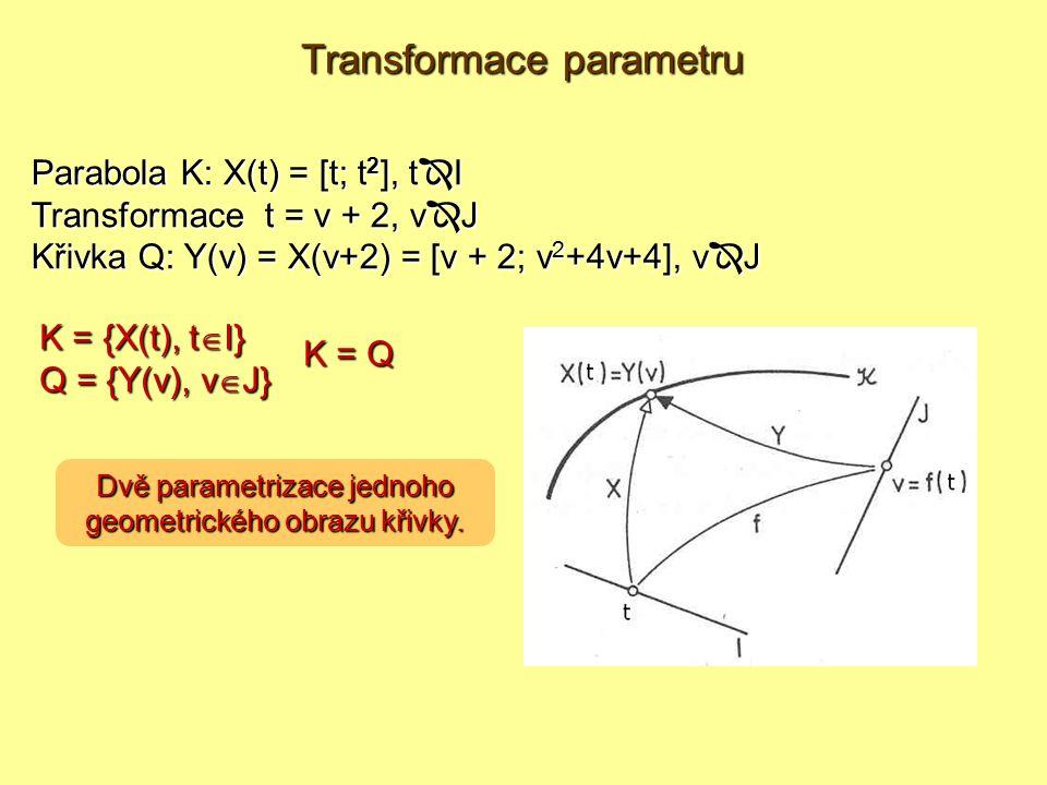 Transformace parametru Parabola K: X(t) = [t; t 2 ], t  I Transformace t = v + 2, v  J Křivka Q: Y(v) = X(v+2) = [v + 2; v 2 +4v+4], v  J K = {X(t), t  I} Q = {Y(v), v  J} K = Q Dvě parametrizace jednoho geometrického obrazu křivky.
