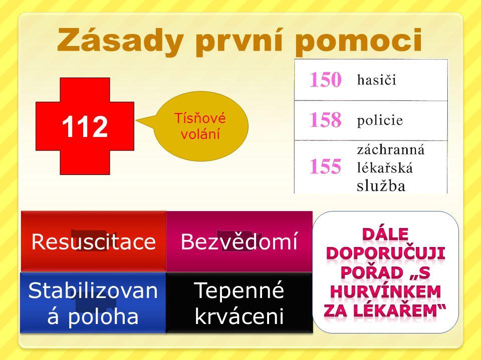 Zásady první pomoci 112 Tísňové volání Resuscitace Stabilizovan á poloha Stabilizovan á poloha Bezvědomí Tepenné krváceni Tepenné krváceni