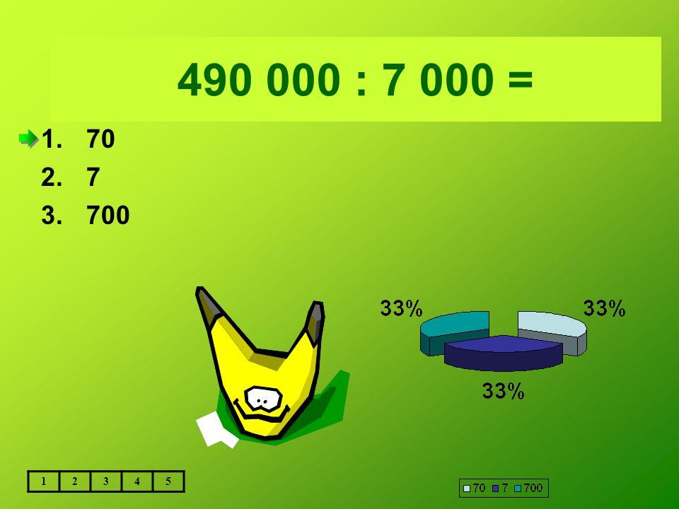 Vložte text otázky... 45 000 : 5 000 = 1.9 2.90 3.900 12345