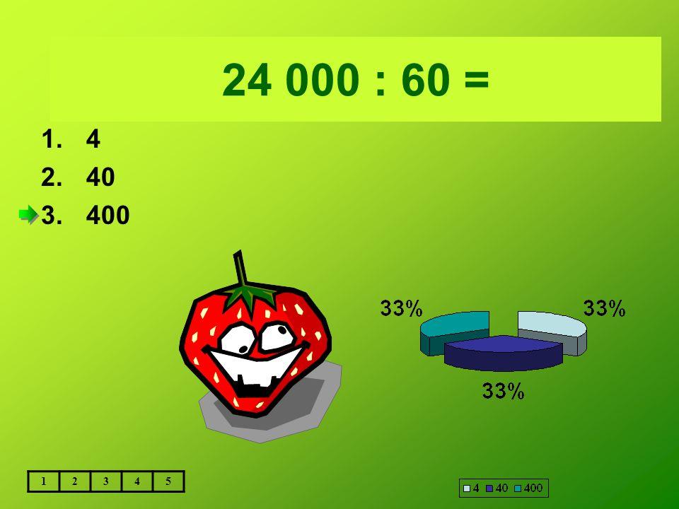 Vložte text otázky... 320 : 80 = 1.4 2.40 3.400 12345