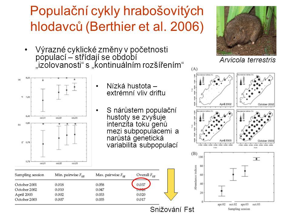 """Populační cykly hrabošovitých hlodavců (Berthier et al. 2006) Výrazné cyklické změny v početnosti populací – střídají se období """"izolovanosti"""" s """"kont"""