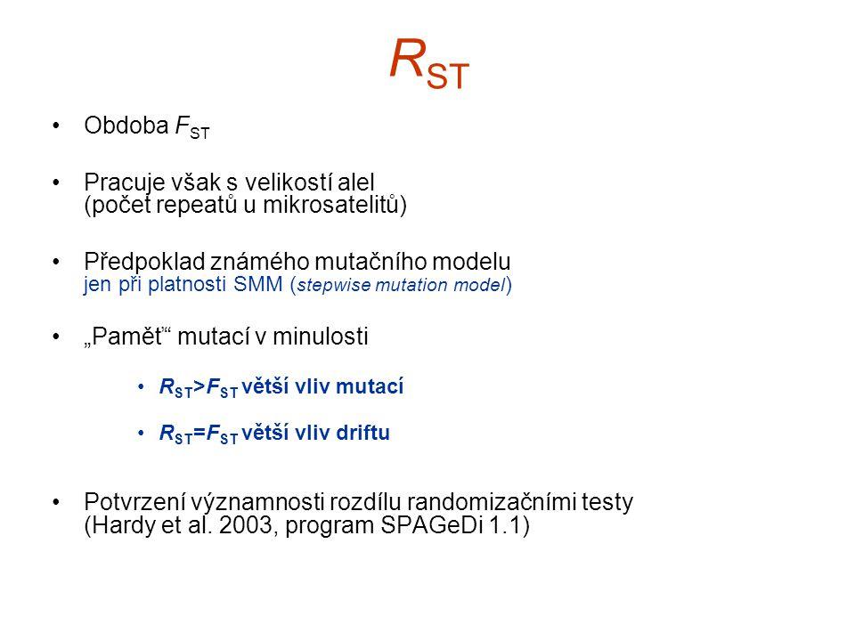 R ST Obdoba F ST Pracuje však s velikostí alel (počet repeatů u mikrosatelitů) Předpoklad známého mutačního modelu jen při platnosti SMM ( stepwise mu