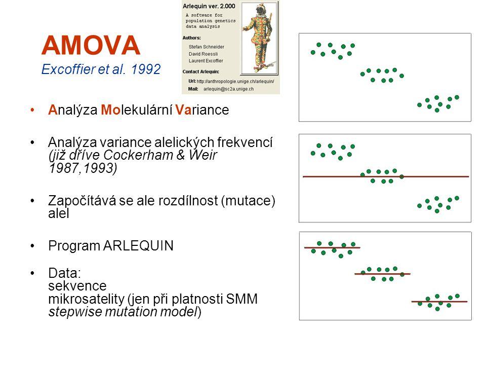 AMOVA Excoffier et al. 1992 Analýza Molekulární Variance Analýza variance alelických frekvencí (již dříve Cockerham & Weir 1987,1993) Započítává se al