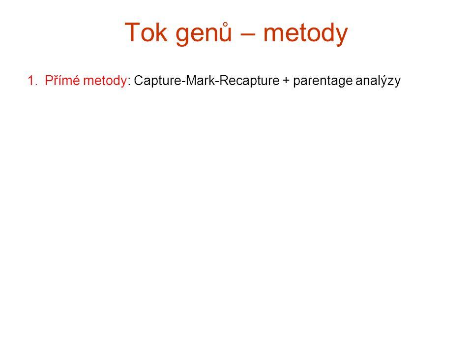 Tok genů – metody 1.Přímé metody: Capture-Mark-Recapture + parentage analýzy