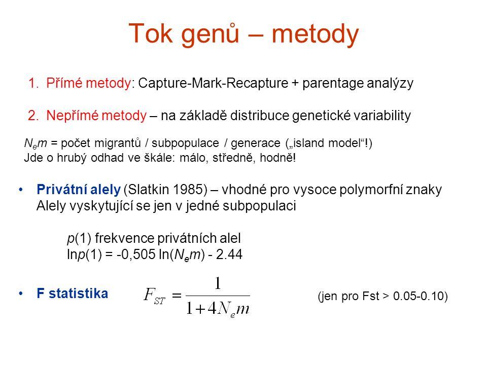 Tok genů – metody Privátní alely (Slatkin 1985) – vhodné pro vysoce polymorfní znaky Alely vyskytující se jen v jedné subpopulaci p(1) frekvence privá