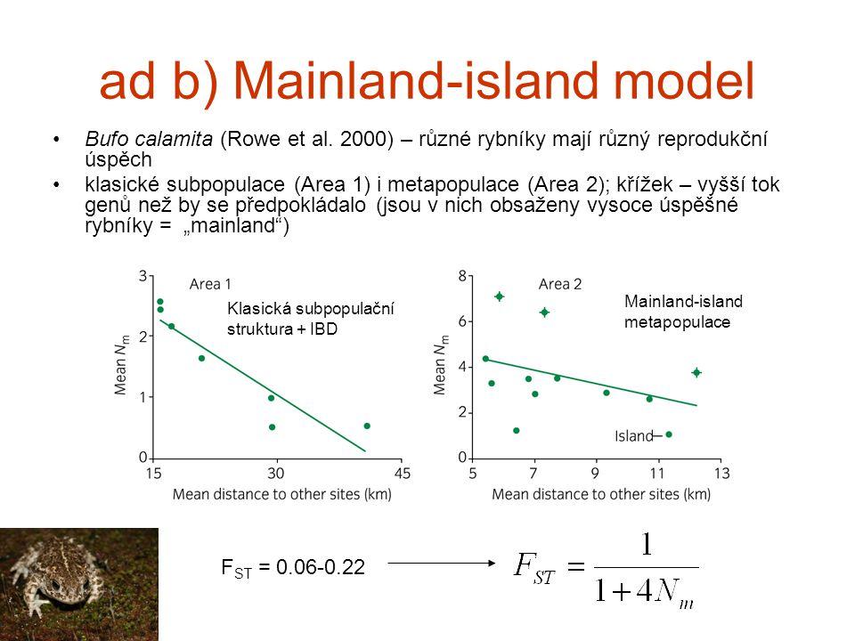 ad b) Mainland-island model Bufo calamita (Rowe et al. 2000) – různé rybníky mají různý reprodukční úspěch klasické subpopulace (Area 1) i metapopulac