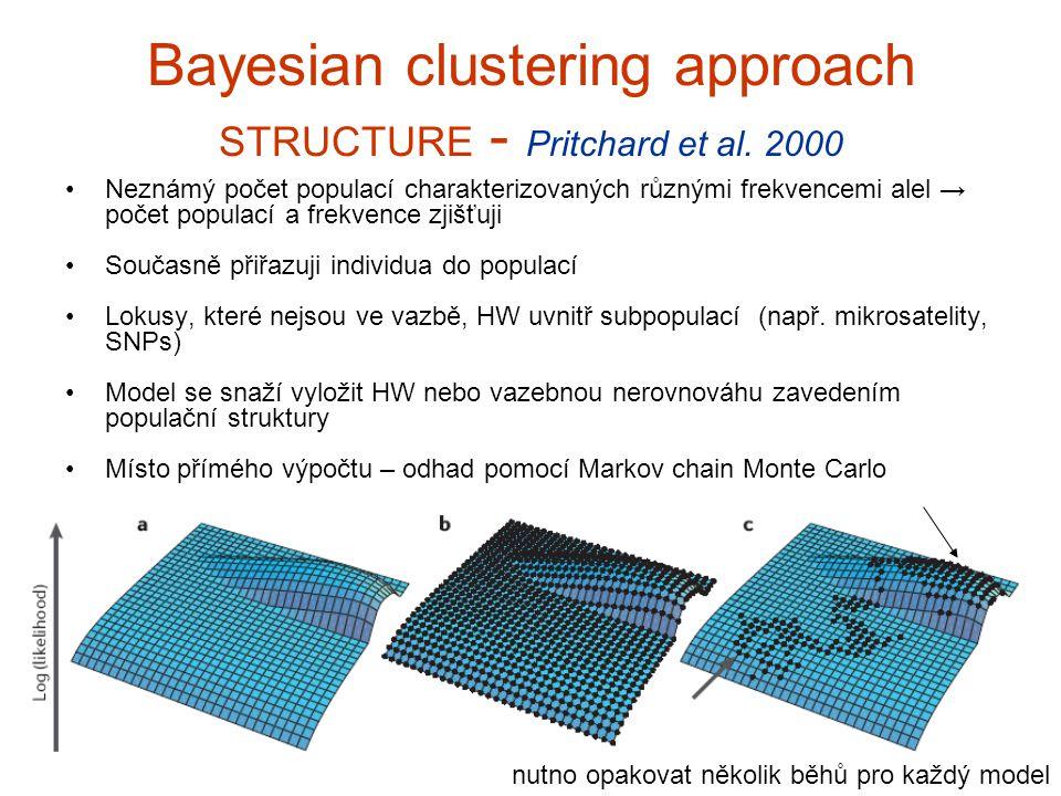 Bayesian clustering approach STRUCTURE - Pritchard et al. 2000 Neznámý počet populací charakterizovaných různými frekvencemi alel → počet populací a f