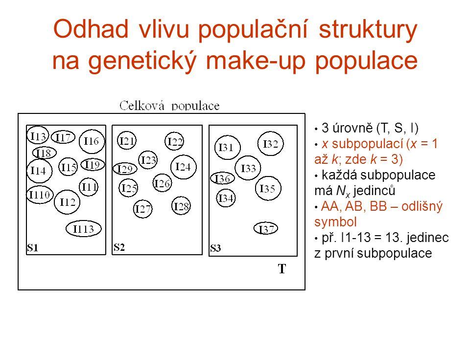 Př.: Unraveling migratory connectivity (a) strong vs. (b) weak connectivity