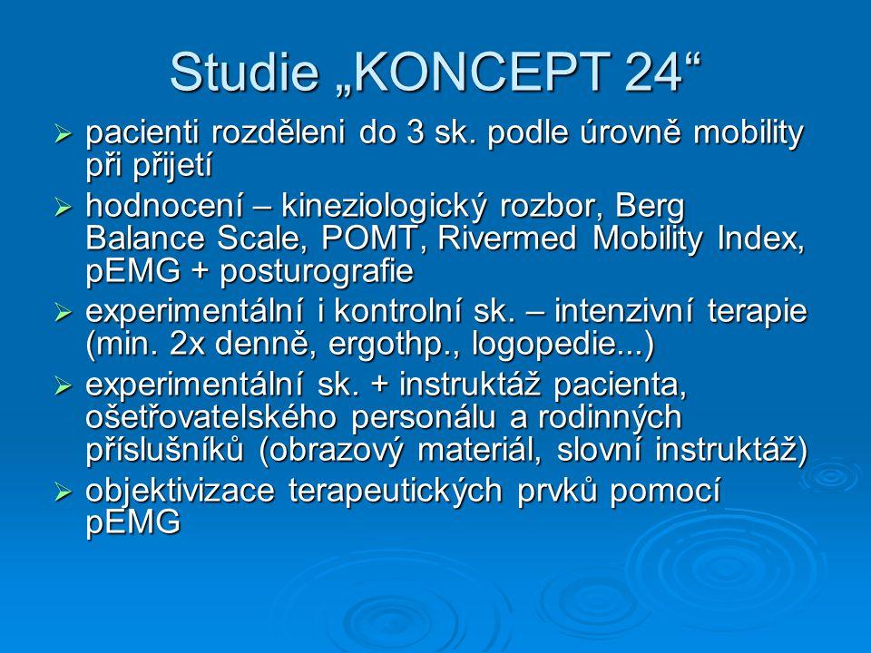 """Studie """"KONCEPT 24  pacienti rozděleni do 3 sk."""