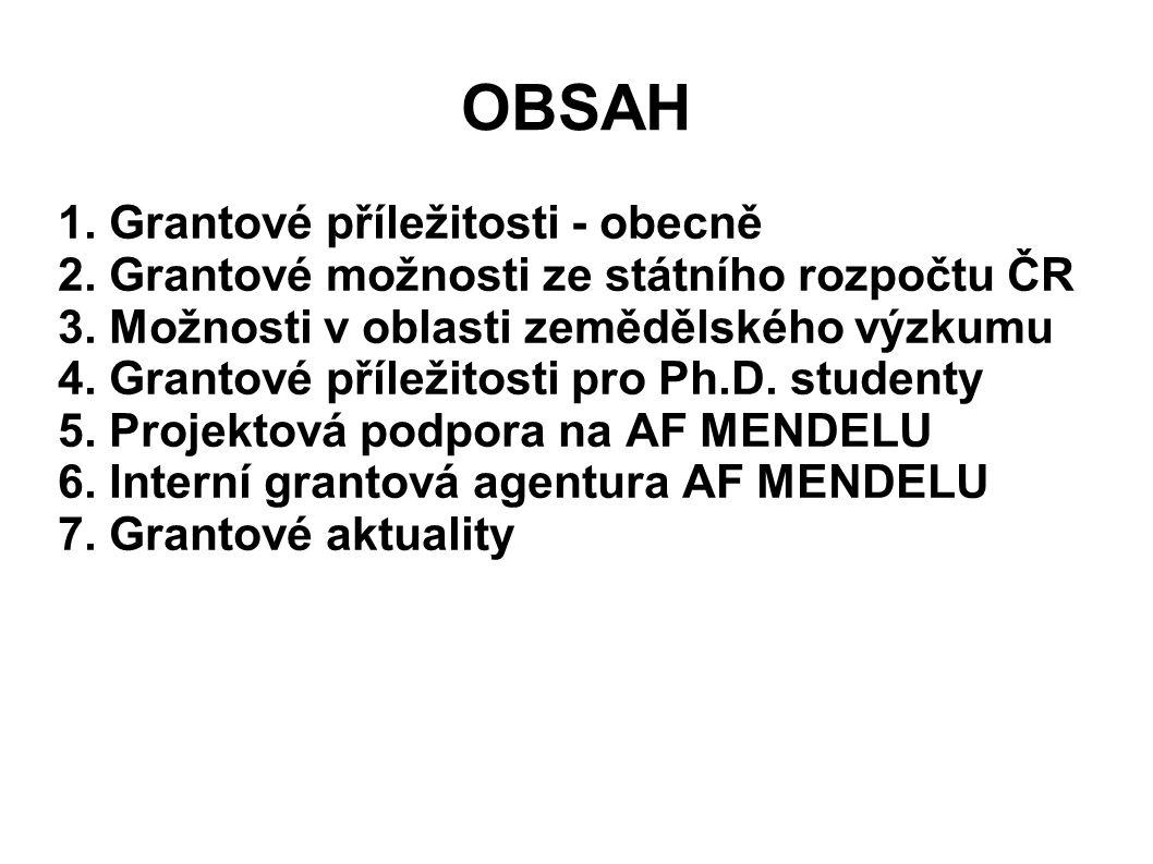 OBSAH 1. Grantové příležitosti - obecně 2. Grantové možnosti ze státního rozpočtu ČR 3.
