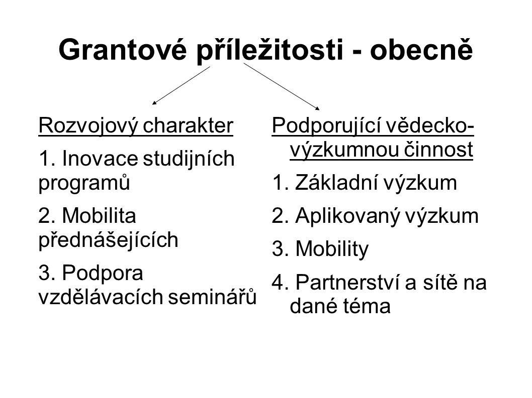 Grantové příležitosti - obecně Podporující vědecko- výzkumnou činnost 1. Základní výzkum 2. Aplikovaný výzkum 3. Mobility 4. Partnerství a sítě na dan