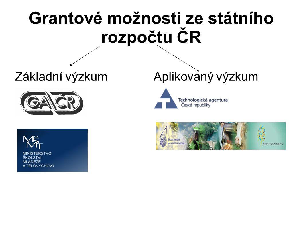 Grantové možnosti ze státního rozpočtu ČR Základní výzkumAplikovaný výzkum