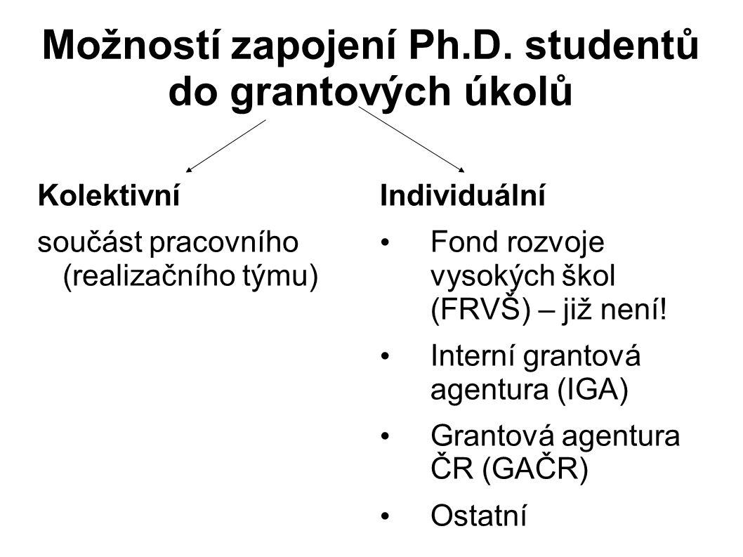 Možností zapojení Ph.D. studentů do grantových úkolů Kolektivní součást pracovního (realizačního týmu) Individuální Fond rozvoje vysokých škol (FRVŠ)