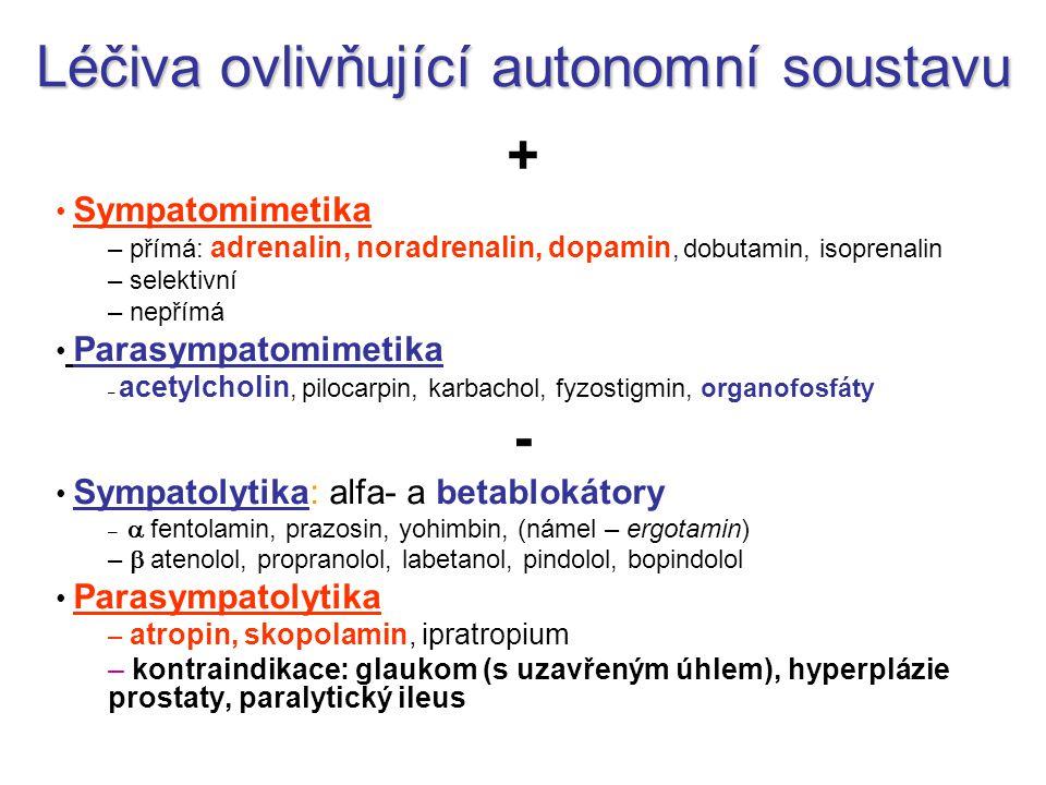 Léčiva ovlivňující autonomní soustavu + Sympatomimetika – přímá: adrenalin, noradrenalin, dopamin, dobutamin, isoprenalin – selektivní – nepřímá Parasympatomimetika – acetylcholin, pilocarpin, karbachol, fyzostigmin, organofosfáty - Sympatolytika: alfa- a betablokátory –  fentolamin, prazosin, yohimbin, (námel – ergotamin) –  atenolol, propranolol, labetanol, pindolol, bopindolol Parasympatolytika – atropin, skopolamin, ipratropium – kontraindikace: glaukom (s uzavřeným úhlem), hyperplázie prostaty, paralytický ileus