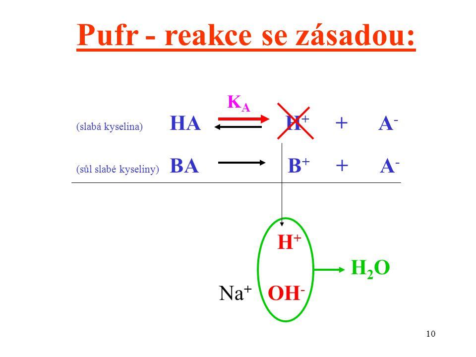 10 (slabá kyselina) HA H + + A - (sůl slabé kyseliny) BA B + + A - H + H 2 O Na + OH - Pufr - reakce se zásadou: KAKA