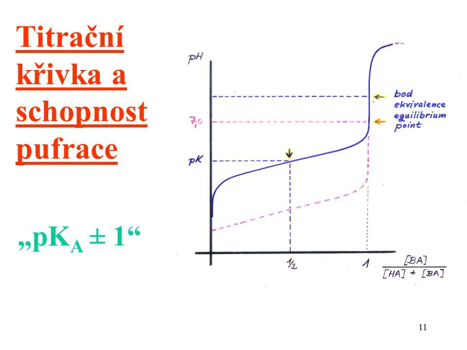 """11 Titrační křivka a schopnost pufrace """"pK A ± 1"""""""