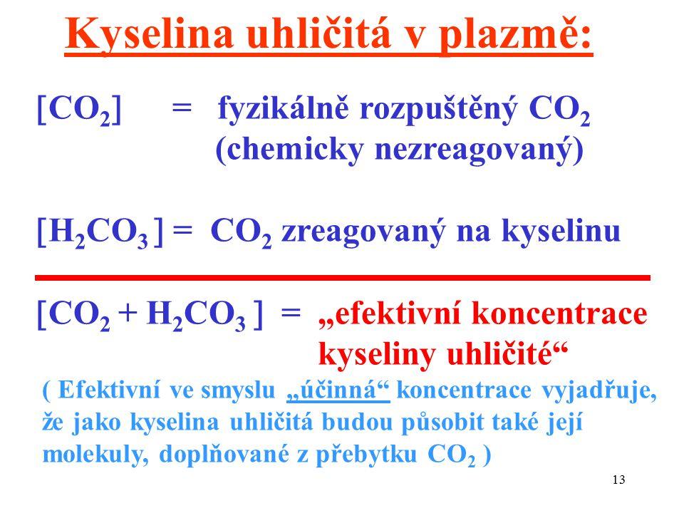 """13  CO 2  = fyzikálně rozpuštěný CO 2 (chemicky nezreagovaný)  H 2 CO 3  = CO 2 zreagovaný na kyselinu  CO 2 + H 2 CO 3  = """"efektivní koncentrac"""