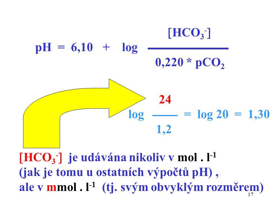 17  HCO 3 -  pH = 6,10 + log 0,220 * pCO 2 24 log = log 20 = 1,30 1,2  HCO 3 -  je udávána nikoliv v mol. l -1 (jak je tomu u ostatních výpočtů pH