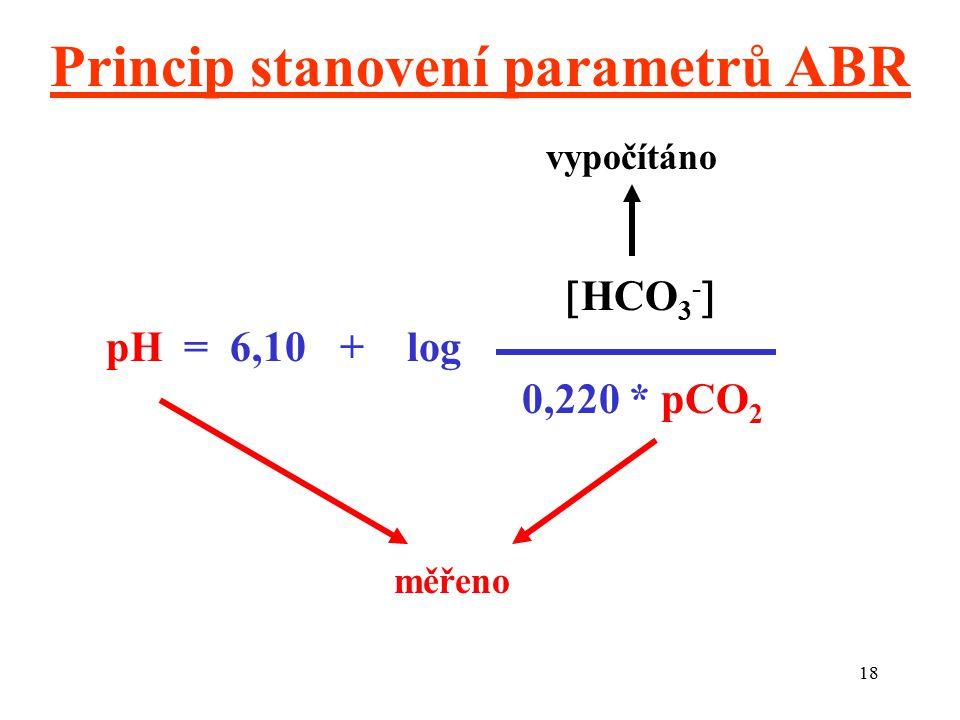 18  HCO 3 -  pH = 6,10 + log 0,220 * pCO 2 vypočítáno měřeno Princip stanovení parametrů ABR