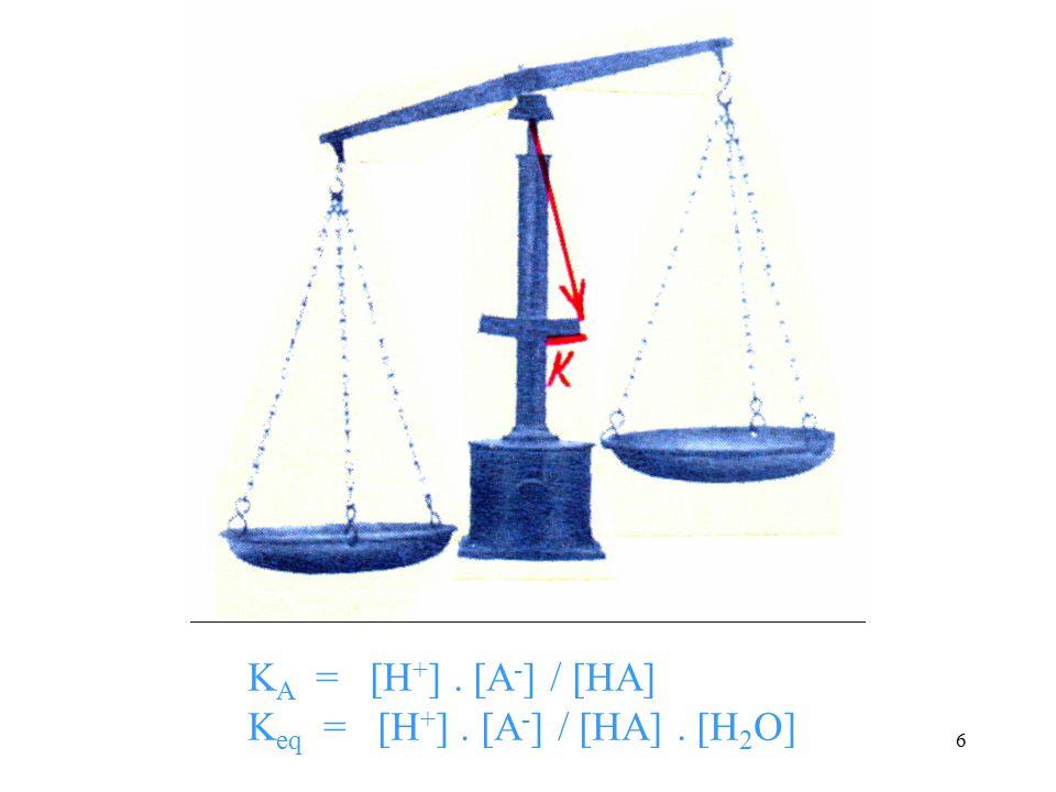 6 K A = [H + ]. [A - ] / [HA] K eq = [H + ]. [A - ] / [HA]. [H 2 O]