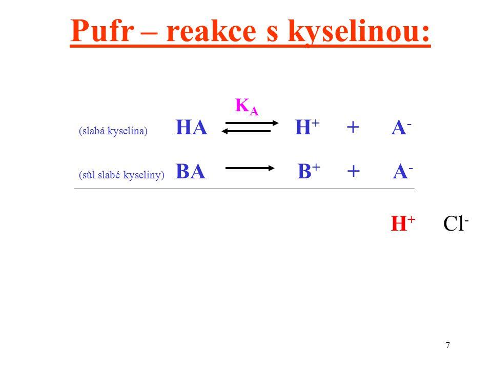 7 (slabá kyselina) HA H + + A - (sůl slabé kyseliny) BA B + + A - H + Cl - Pufr – reakce s kyselinou: KAKA