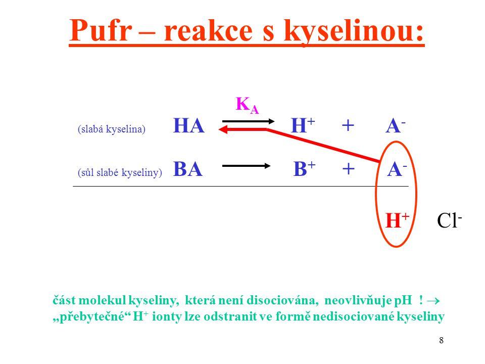 8 (slabá kyselina) HA H + + A - (sůl slabé kyseliny) BA B + + A - H + Cl - Pufr – reakce s kyselinou: KAKA část molekul kyseliny, která není disociová