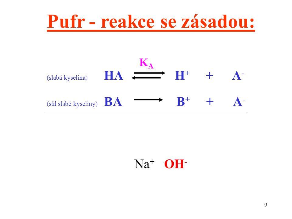 9 (slabá kyselina) HA H + + A - (sůl slabé kyseliny) BA B + + A - Na + OH - Pufr - reakce se zásadou: KAKA