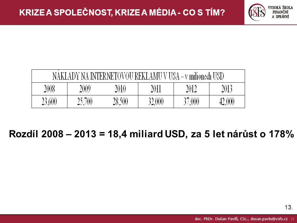 13. doc. PhDr. Dušan Pavlů, CSc., dusan.pavlu@vsfs.cz :: KRIZE A SPOLEČNOST, KRIZE A MÉDIA - CO S TÍM? Rozdíl 2008 – 2013 = 18,4 miliard USD, za 5 let