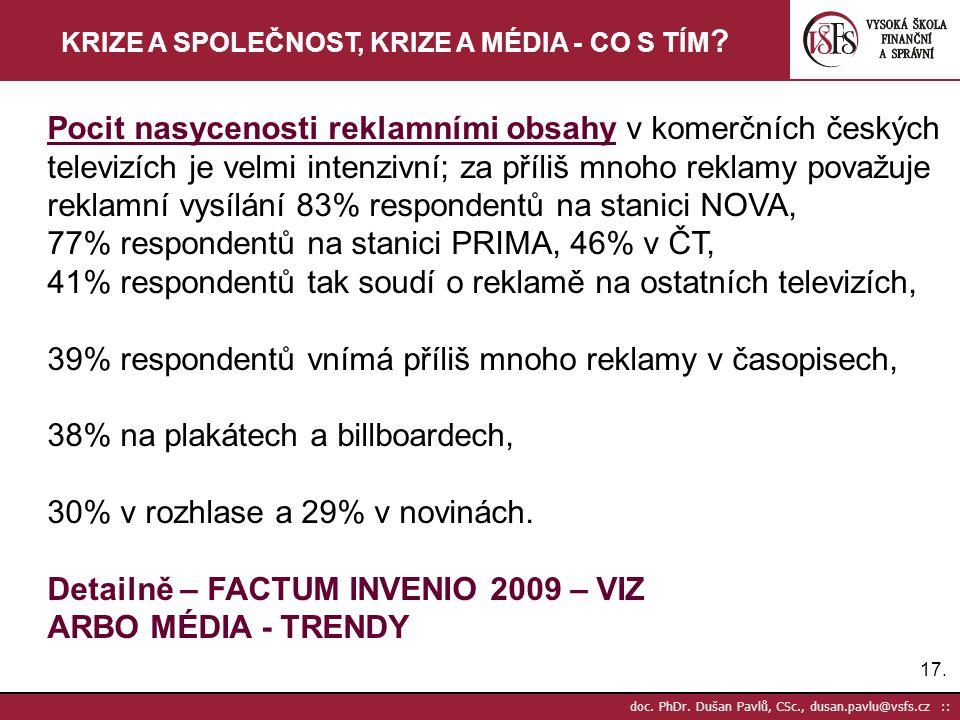 17.doc. PhDr.