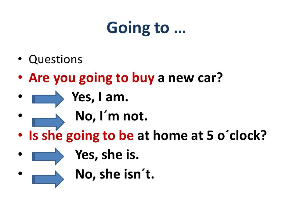 Going to … Questions Are you going to buy a new car.