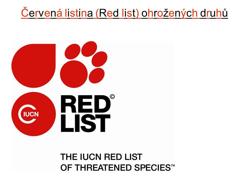 Červená listina (Red list) ohrožených druhů