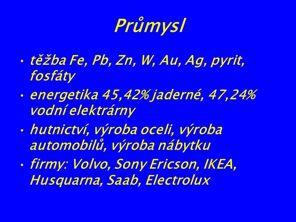 Průmysl těžba Fe, Pb, Zn, W, Au, Ag, pyrit, fosfáty energetika 45,42% jaderné, 47,24% vodní elektrárny hutnictví, výroba oceli, výroba automobilů, výr