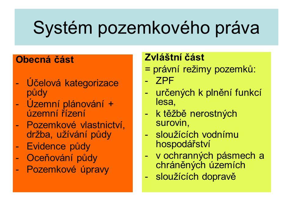 Systém pozemkového práva Obecná část -Účelová kategorizace půdy -Územní plánování + územní řízení -Pozemkové vlastnictví, držba, užívání půdy -Evidenc