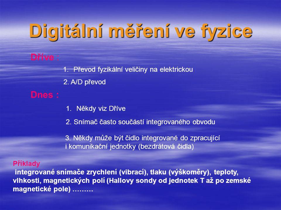 Princip vzorkování signálu