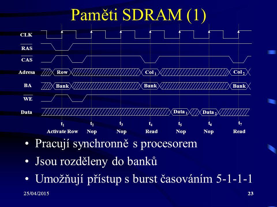25/04/201523 Paměti SDRAM (1) Pracují synchronně s procesorem Jsou rozděleny do banků Umožňují přístup s burst časováním 5-1-1-1 RAS CAS Adresa BA Row t1t1 Bank WE CLK Col 1 Bank Data 1 Data 2 Col 2 Bank t2t2 t3t3 t4t4 t5t5 t6t6 t7t7 Data Activate Row Nop Read Nop Read
