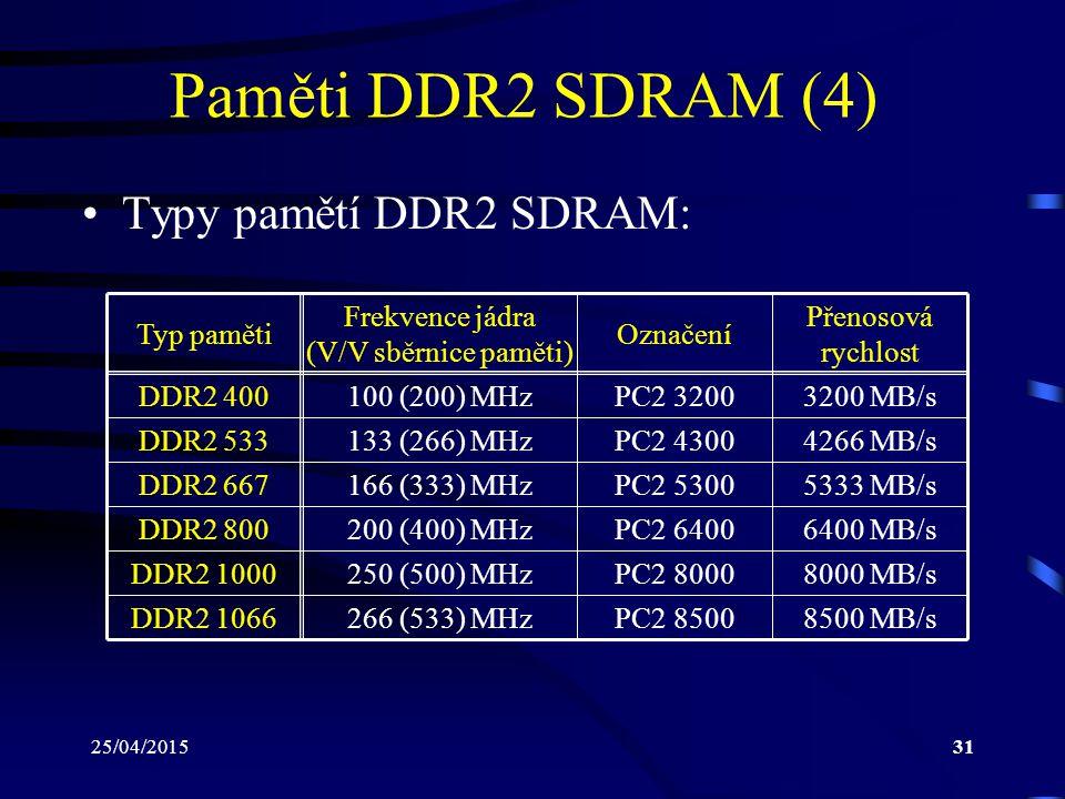25/04/201531 Paměti DDR2 SDRAM (4) Typy pamětí DDR2 SDRAM: Typ paměti Frekvence jádra (V/V sběrnice paměti) Označení Přenosová rychlost DDR2 400100 (200) MHzPC2 32003200 MB/s DDR2 533133 (266) MHz PC2 43004266 MB/s DDR2 667166 (333) MHz PC2 53005333 MB/s DDR2 800200 (400) MHz PC2 64006400 MB/s DDR2 1000250 (500) MHz PC2 80008000 MB/s DDR2 1066266 (533) MHz PC2 85008500 MB/s